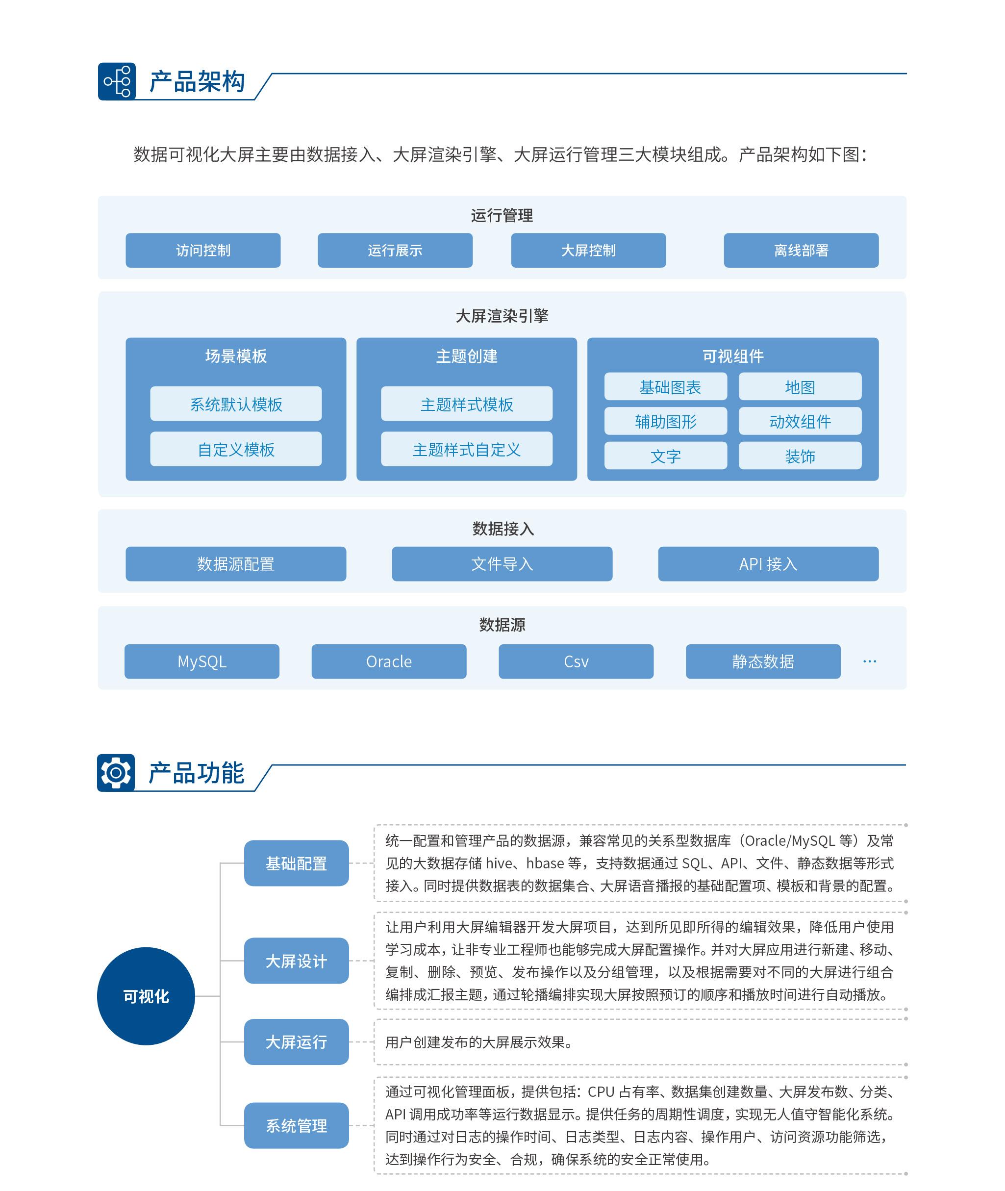 飞瞰可视化大屏平台-2.jpg