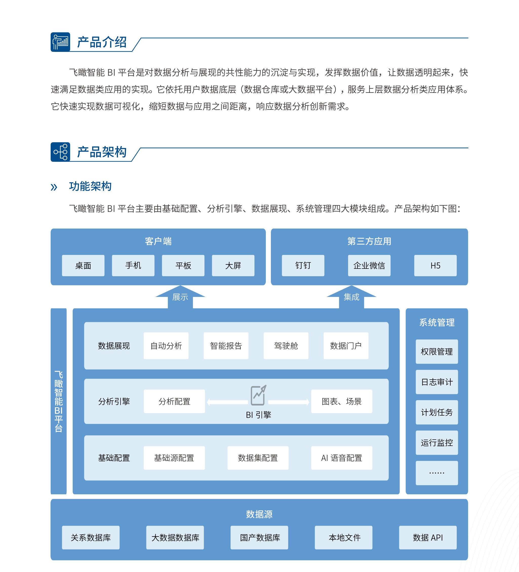 飞瞰智能BI平台-2.jpg